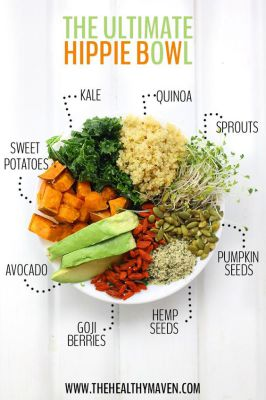 Superfoods Power Bowl