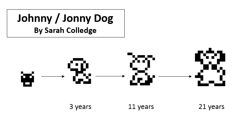 Johnny Dog, Jonny Dog, Dog Tamagotchi