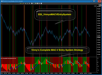 Vinny's World Famous MAC-V Entry System