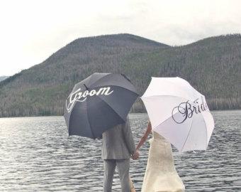 Ομπρελες βροχης