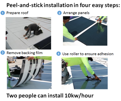 Peel & Stick  - fastest installation