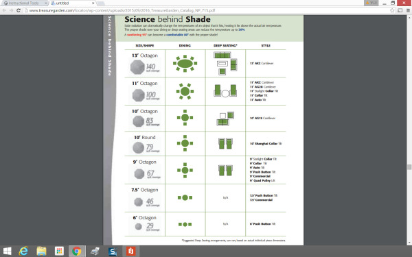 Science Behind The Shade