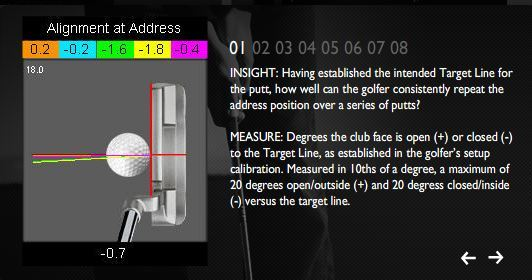 Alignment at address - Tomi Putting System