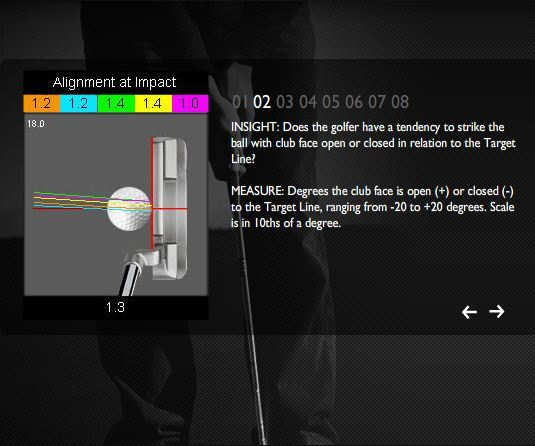 Alignment at impact - Tomi Putting System