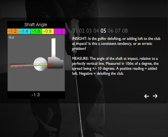 Shaft angle - Tomi Putting System