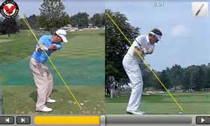 Titleist-Fitting-London-Golf-Academy