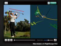 Golf Instruction London Ontario