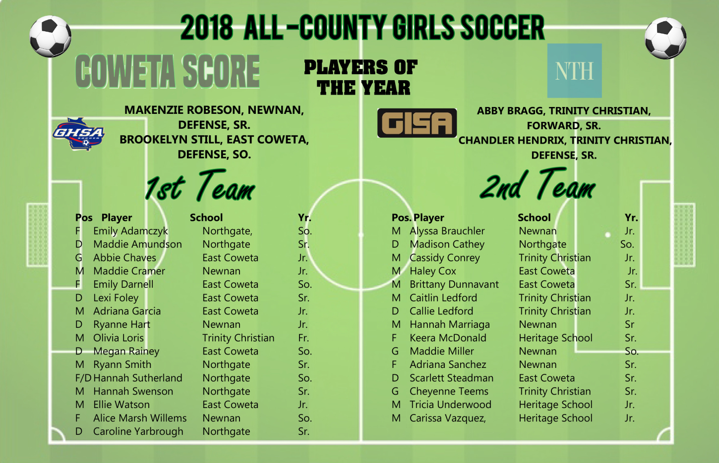 ALL-COUNTY GIRLS SOCCER: Lineups stayed on target for playoff successes this spring