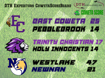 HS FOOTBALL: East Coweta, Trinity Christian pull out region wins; Newnan falls at Westlake