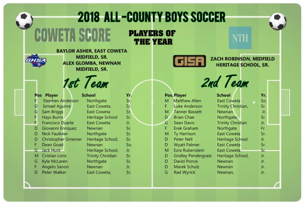 ALL-COUNTY BOYS SOCCER - Lead from the middle: Trio of senior midfielders lead standouts in 2018