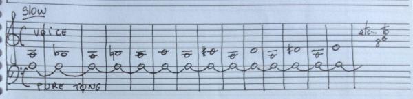 Harmony Tip 4