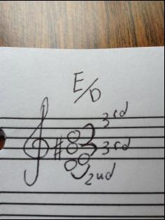 Harmony Tip 2