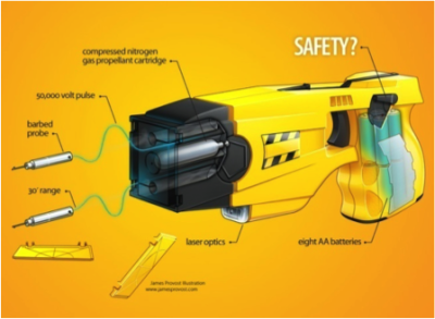 Figure 8 - Breakdown of the modern X-26 taser