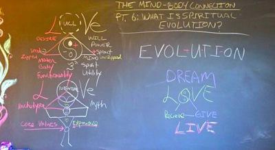 My Spiritual Evolution: Overcoming the Poverty Complex