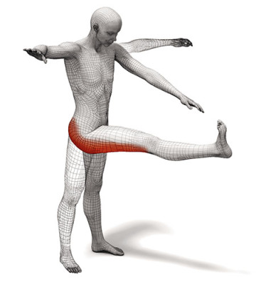 Stretching: The Truth