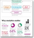 BI; Analytics
