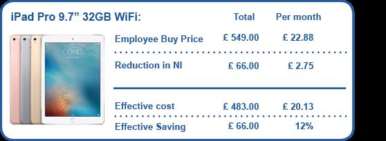ipad pro salary sacrifice price example