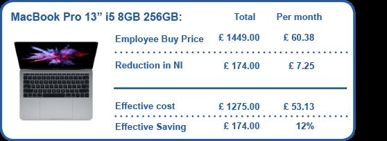 macbook pro salary sacrifice price example