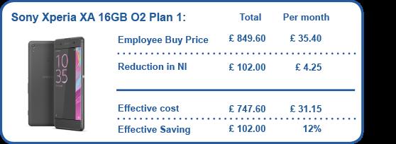 Sony Xperia XA salary sacrifice price example