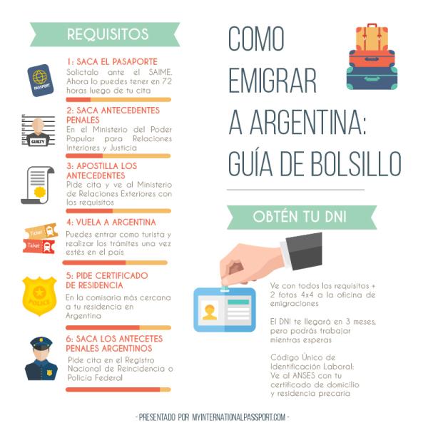 Guia para emigrar a  Argentina
