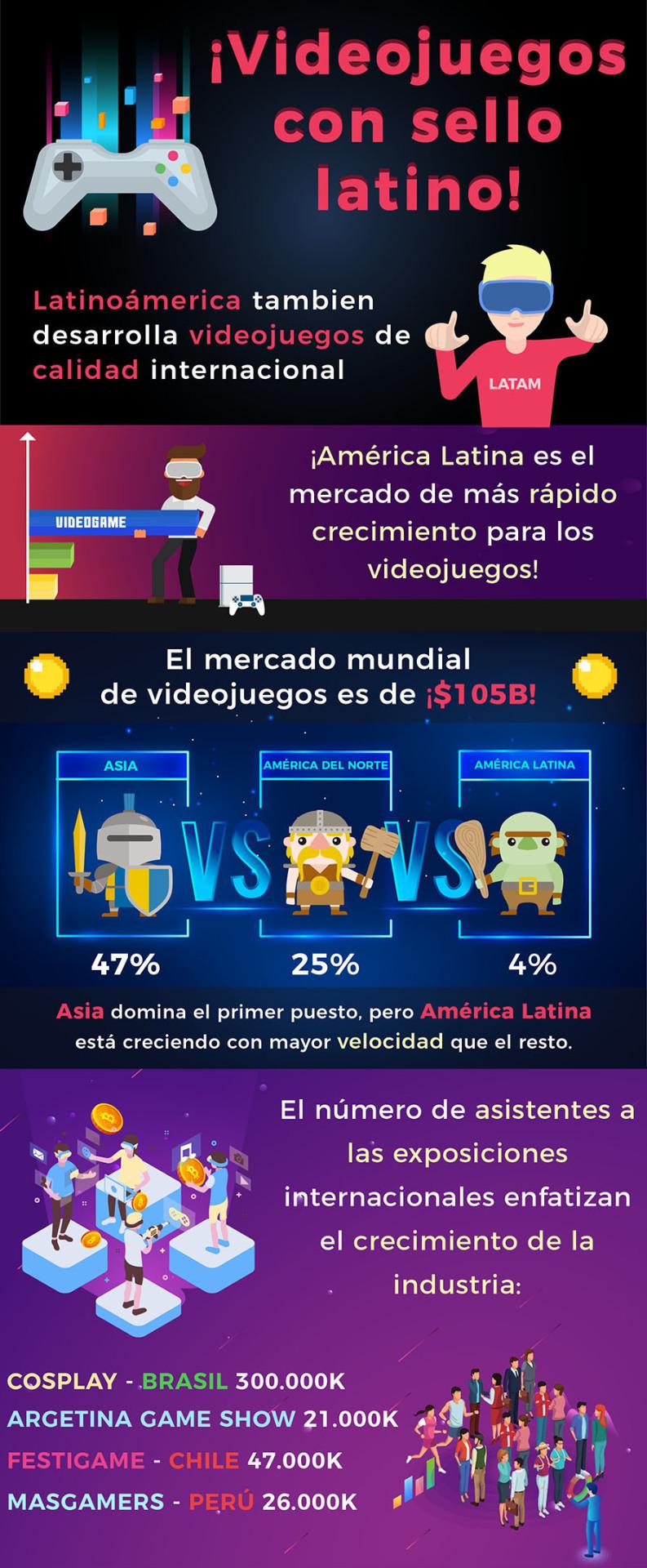Start-ups latinoamerica 1