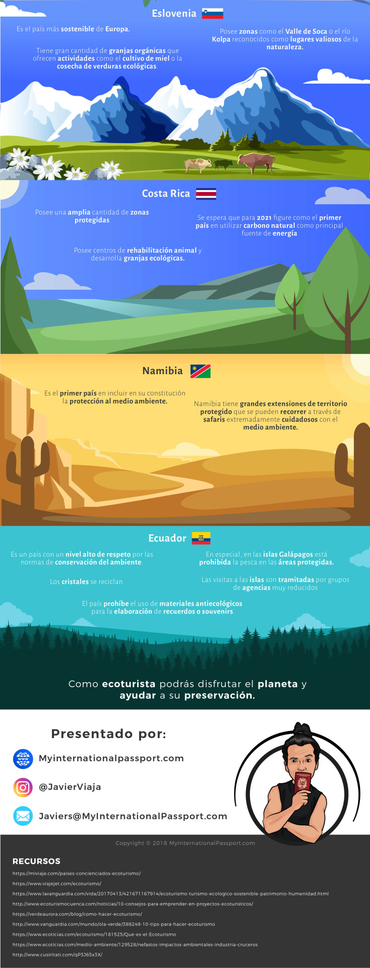 Infografía ecoturismo 3