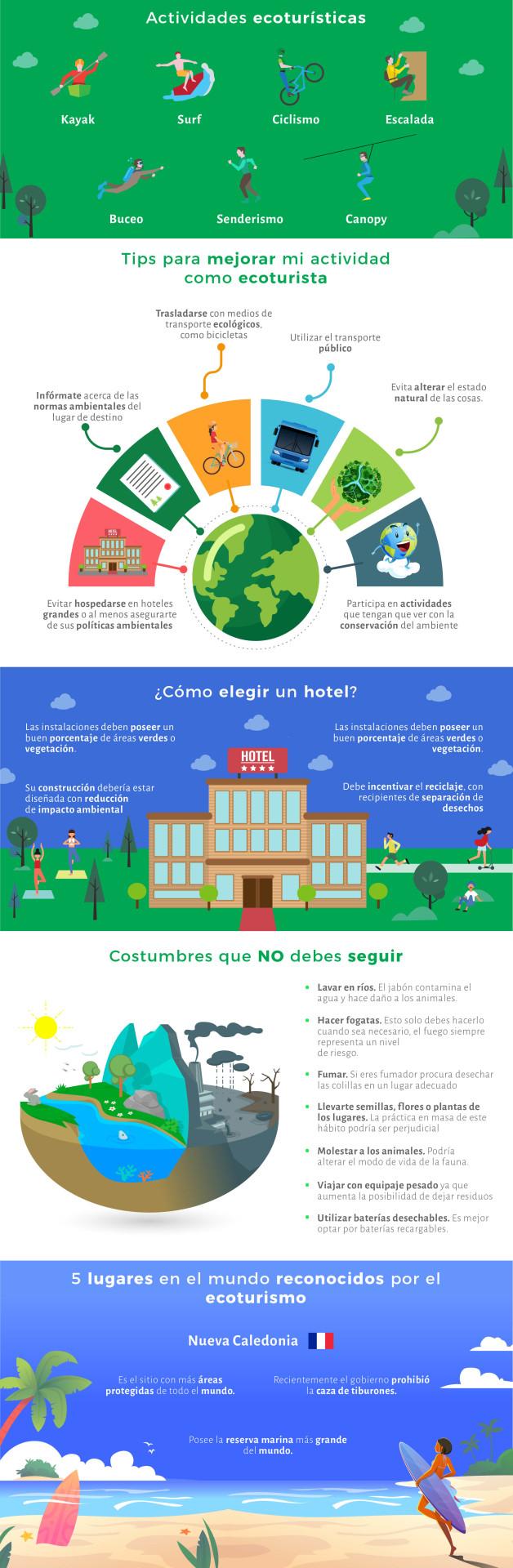 Infografía ecoturismo 2