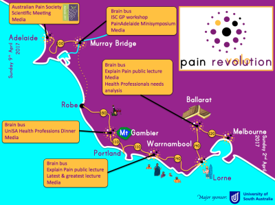 5 Destinations on the Pain Revolution Road