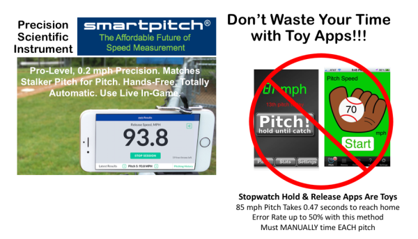 DON'T WASTE YOUR TIME with TOY Stopwatch Speed Apps