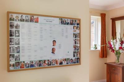 Seasons of Life - Family Tree Prints