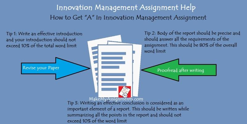 innovation management assignment help, innovation assignment help