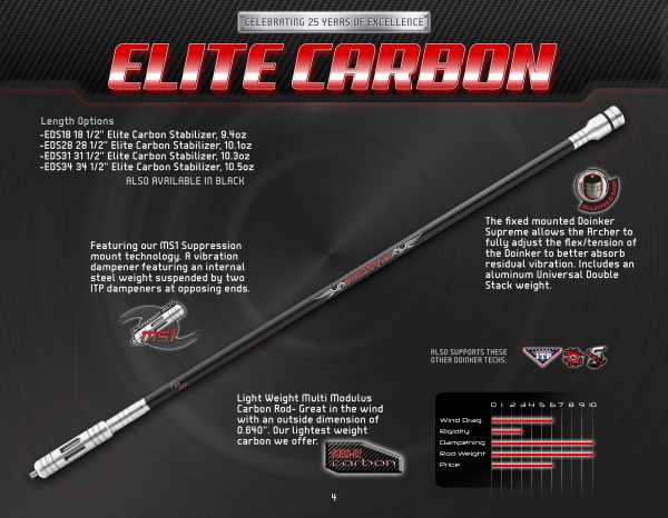 pg4 Elite Carbon