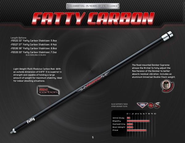 pg5 Fatty Carbon