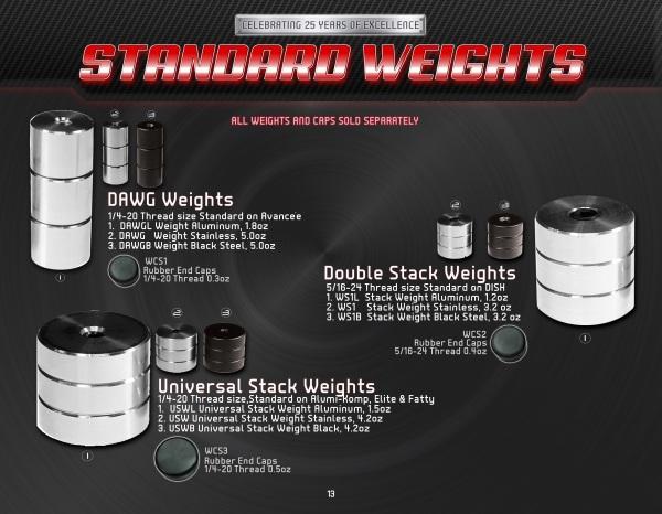 pg13 Standard Weights