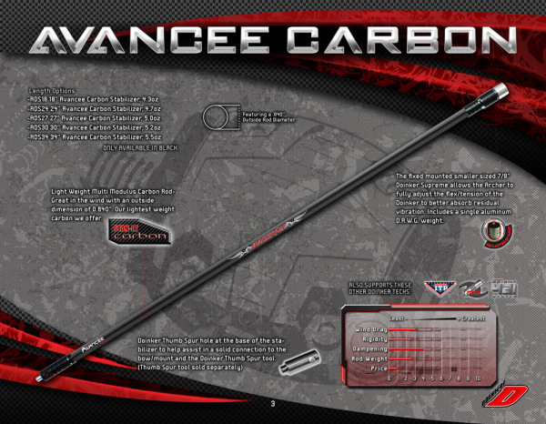 Avancee Carbon