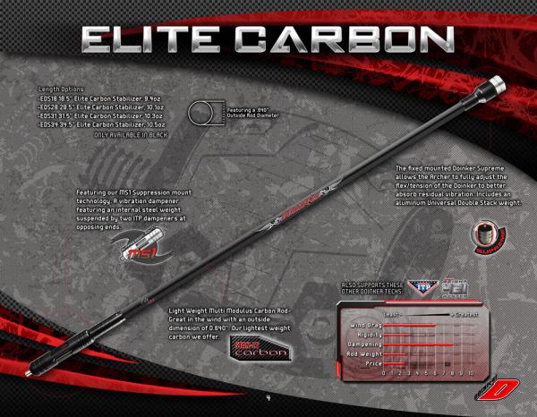 Elite Carbon