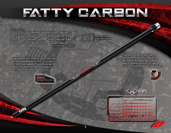 Fatty Carbon