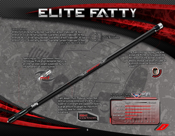 Elite Fatty
