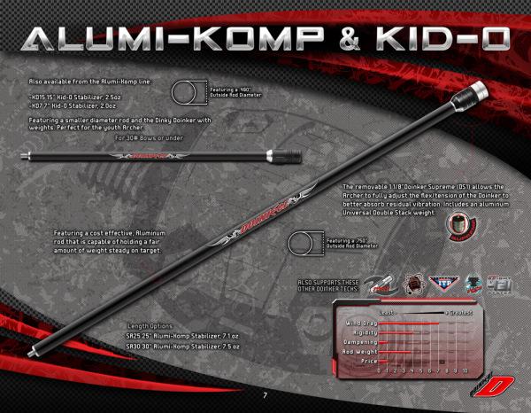 Alumi-Komp & Kid-o