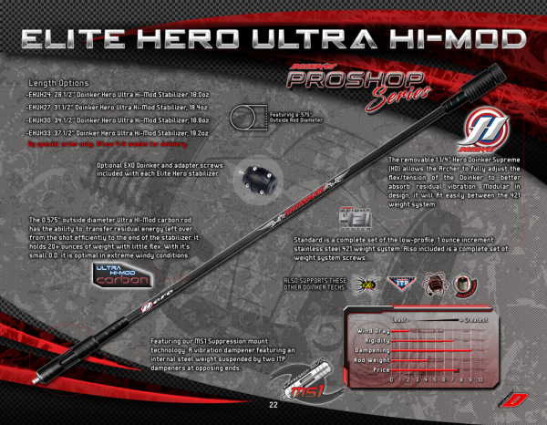 Elite Hero Ultra Hi-Mod