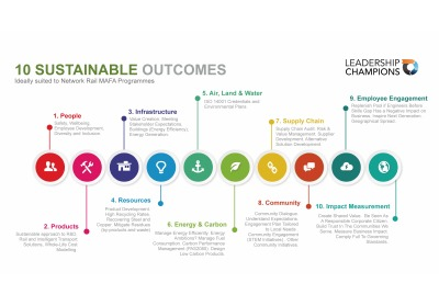 Sustainable Outcomes