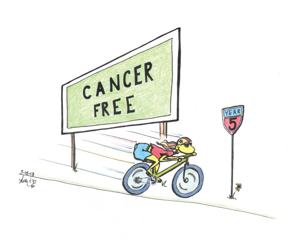 Cancer Free!