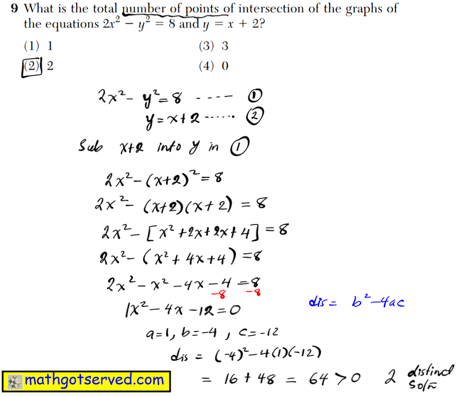 NYS Regents 2016 January algebra 2 Solutions What is the total number of points of intersection of the graphs of computations. the equations 2x2  y2  8 and y  x   2? (1) 1 (3) 3 (2) 2 (4) 0