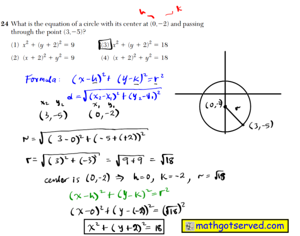 NYS Regents 2016 January algebra 2 Solutions 24 What is the equation of a circle with its center at (0,2) and passing through the point (3,5)? (1) x2   (y   2)2  9 (3) x2   (y   2)2  18 (2) (x   2)2   y2  9 (4) (x   2)2   y2  18