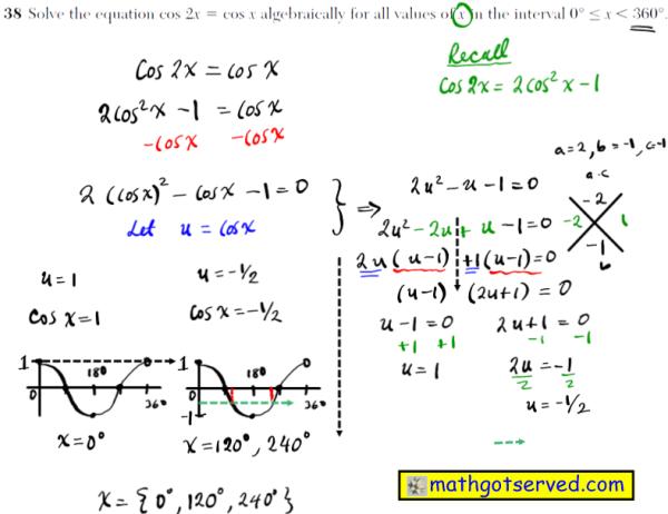 NYS Regents 2016 January algebra 2 Solutions