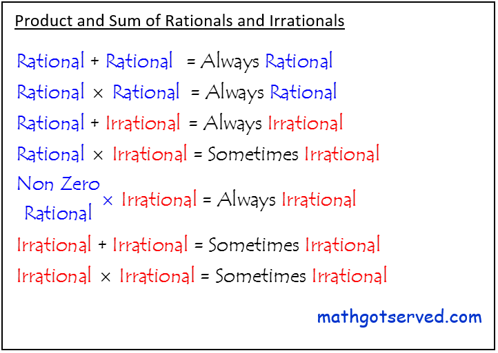 Algebra I common core regents What is the product of rationals irrationals sum difference quotient  rational plus + rational = always rational rational times rational = always rational rational plus + irrational = always irrational rational plus times irrational = sometimes irrational non zero rational times irrational = always irrational irrational plus + irrational = sometimes irrational irrational times irrational = sometimes irrational