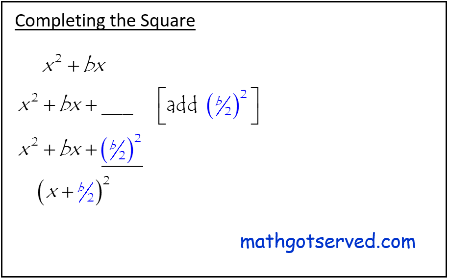 Algebra I common core regents formula on completing the square add (b/2)^2 makes a perfect square trinomial