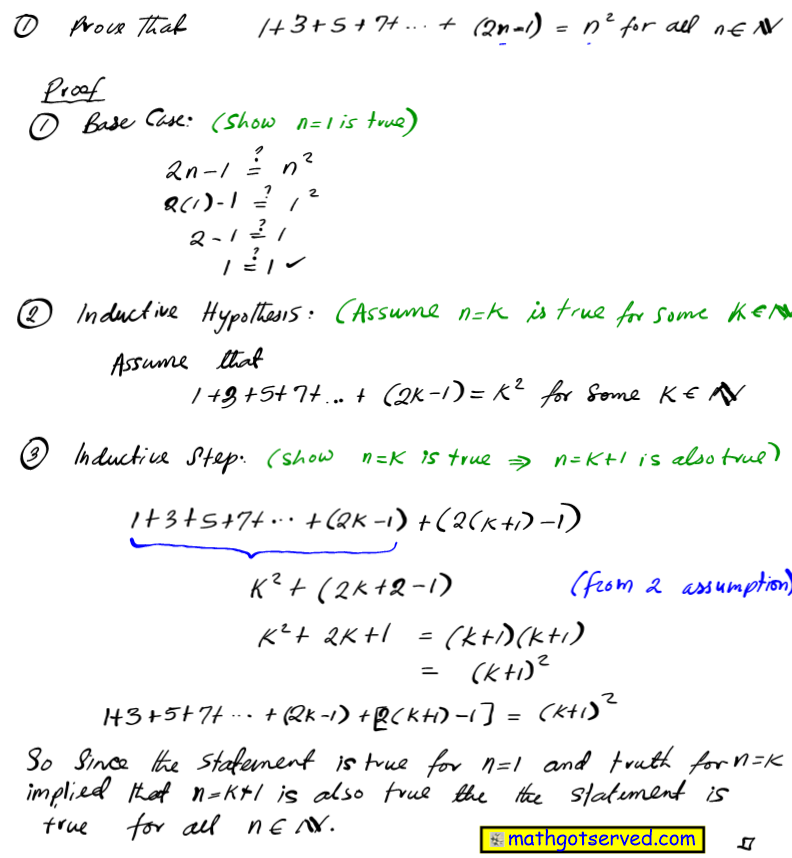 Prove that 1+3+5+7+2n-1 =n^2  for all positive integers n mathematical induction proofs how to base case inductive step hypothesis assume true integer