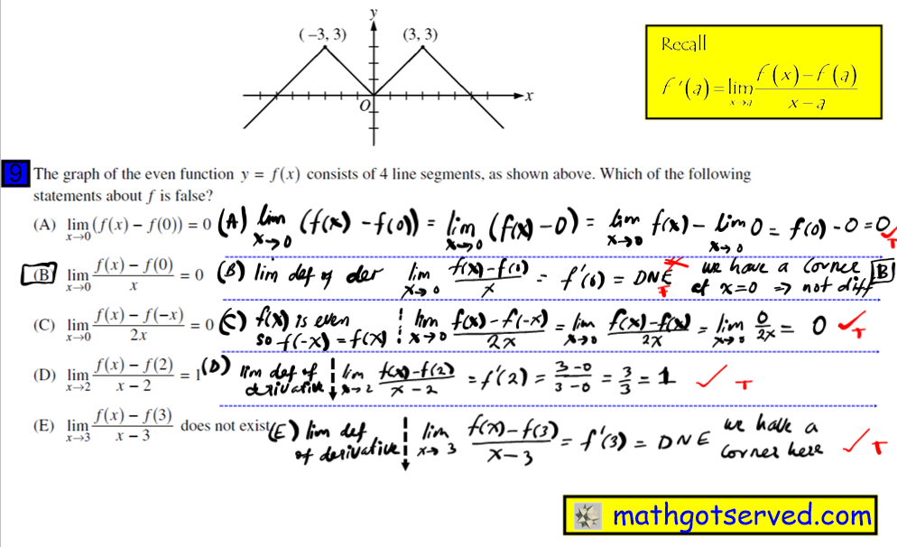 the graph of the even function y=f(x) consists of 4 line segments as shown above. Which of the following statements about  f is false lim x->0 (f(x)-f(0)) /x=0 #9 Ap Calculus Multiple Choice Practice Test math exam review tutor online course tutorial limit f is continuous  which statements is false