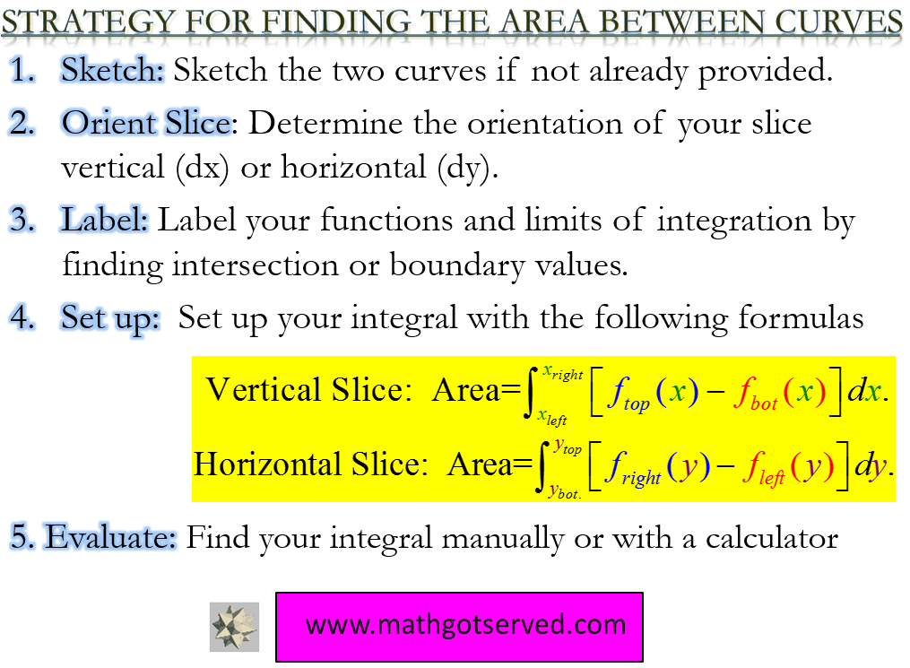 strategy how to find area between curves ap calc calculus exam formula respect to wolfram problems worksheet khan desmos x axis calculator line below above boundaries matlab polar dy dx demand definition example, explanation, excel, color, fill, shade , functions, finder, free response, ti 84,89 , nspire, goegebra, graphing, games, gnuplot,slicing, slices, horizontal, certical, help, homework, rectangles, answers,polar, coordinates, integral, application, integration, in terms of, y, respect to, kuta, practice, software, left, right, lesson, questions, quiz, rotated, revovled, rules, solution, sample , solver, sinx , cos x,absolute value, widget, youtube, yahoo answers, yahoo
